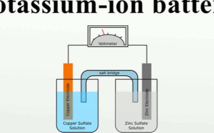 关于能源发展的新方向,钾电池能否是光明的未来