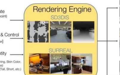 可在人群间导航的室内机器人导航框架