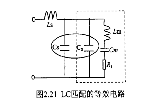 超声波换能器谐振频率跟踪方法分析