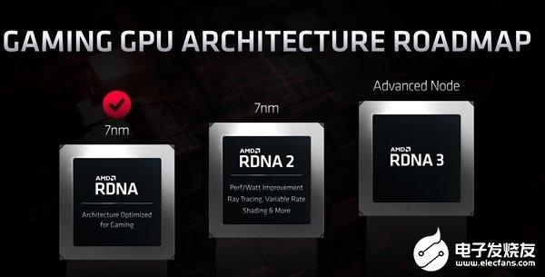 Navi显卡市场接受度比上代Vega显卡高很多 玩家对AMD RX 5000系列显卡很认可