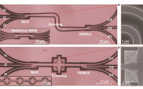半导体光电子芯片突破关键瓶颈