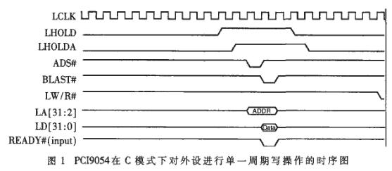 PIC9054 PCI总线主控I/O加速器的性能...