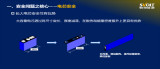 磷酸鐵(tie)鋰(li)真的能(neng)動搖(yao)三元電池(chi)在乘用(yong)車的地位嗎?
