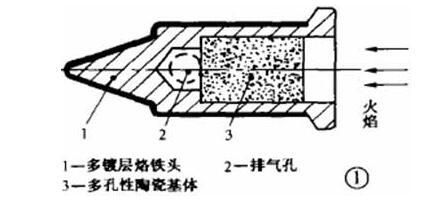 燃气电烙铁的工作原理_燃气电烙铁的使用方法与注意事项
