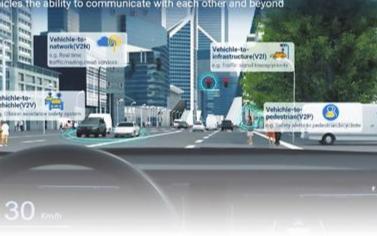 產業鏈多點支撐自動駕駛技術的快速發展