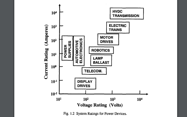 碳化硅功率器件的資料詳細說明