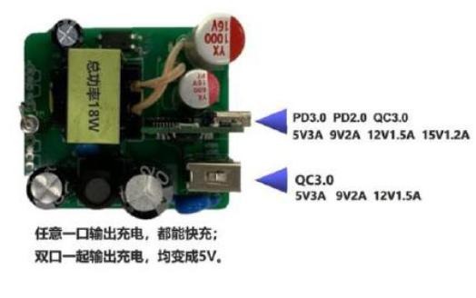 USB协议控制器FP6606AC的数据手册免费下载