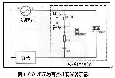 基于一种可控硅调光器的LED照明应用电路设计