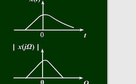 數字信號處理課件教程之離散傅里葉變換的詳細資料說明