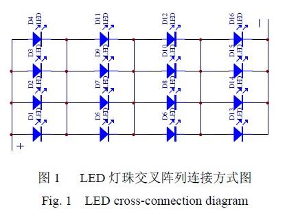 基于一種小功率LED驅動電路設計