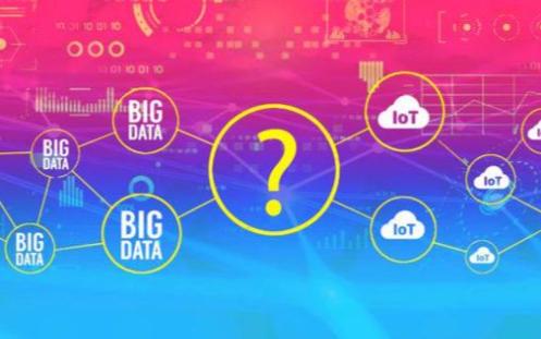 关于大数据(Big Data)与物联网(IoT)之间的关系