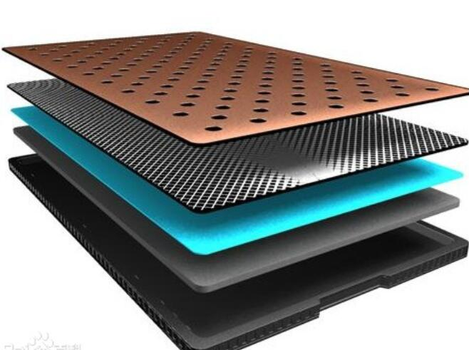 锌空气电池使用方法_锌空气电池电极反应式