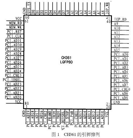 PCI总线通用接口芯片CH361的功能特点、引脚功能和典型应用