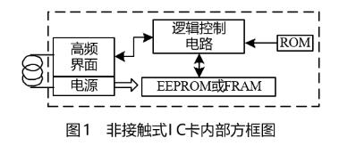 非接触式IC卡的模拟和高频传输通路的接口电路设计