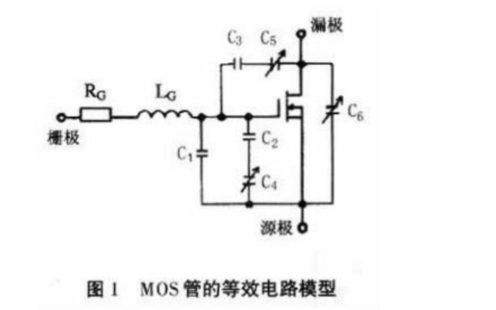 MOS管參數的講解及驅動電阻如何選擇的方法詳細說明