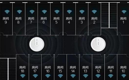 无线AP和路由器二者的区别