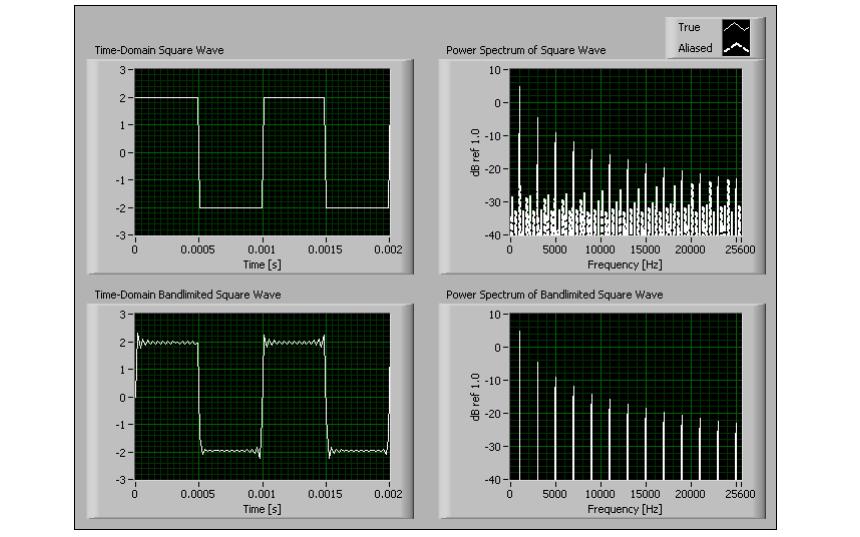 LabVIEW的聲音和振動工具包用戶手冊免費下載