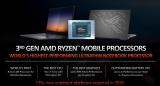 锐龙4000系列发力 AMD终于在笔记本市场上逆袭