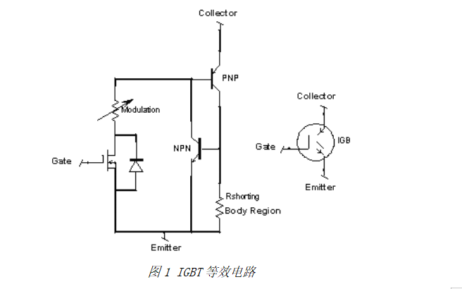 在SMPS應用中如何選擇IGBT和MOSFET詳細資料比較