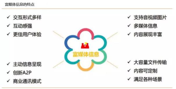 5G要(yao)實現完全普及還需要(yao)滿(man)足(zu)哪些前(qian)提(ti)條件