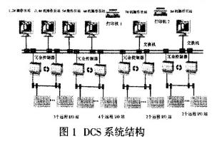 基于ABB AC800F控制平台在100万吨/年...