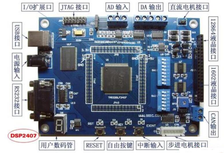 dsp系统开发的步骤_dsp系统的一般设计过程