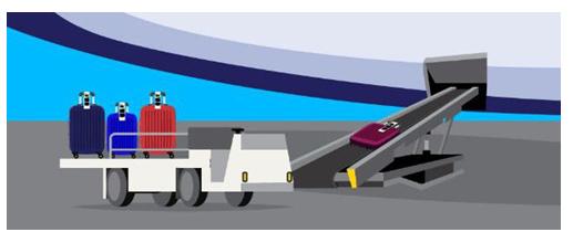 RFID技术怎样去追踪航空行李