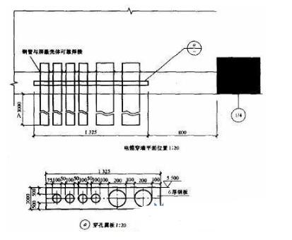 電磁輻射防護的整體屏蔽設計方案