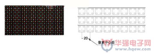 LED顯示屏的各種技術指標解析