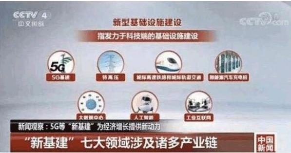 新基建的发展将涉及到七大领域
