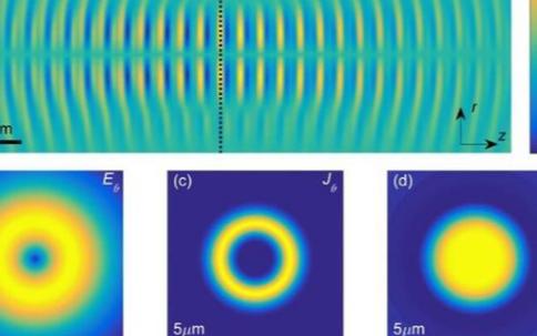 利用激光脈沖以快速產生強磁場的新方法