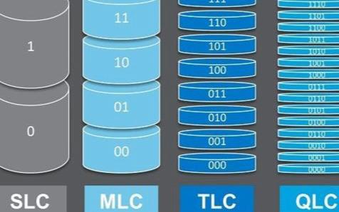 QLC與PLC相比較,二者誰更具有優勢