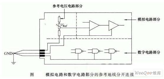 如何在同一块印制电路板上进行模拟电路和数字电路的地线网络设计