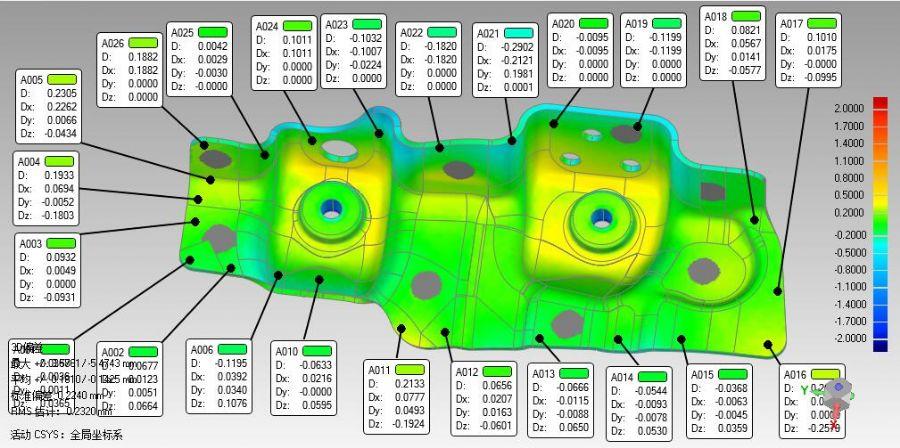 新能源宝马汽车部件三维激光扫描对比冲压钣金件三维...