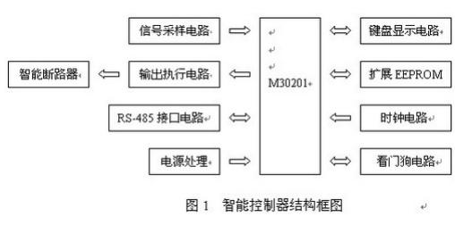 基于RS-485总线实现智能断路器控制系统的设计