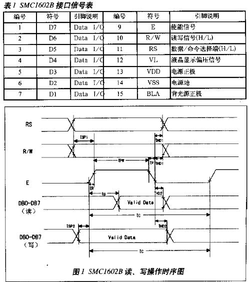 基于ADSP2181为主控CPU实现与液晶模块的总线接口设计