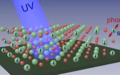 連接(jie)磁(ci)性和電子能帶拓撲的微觀機制(zhi),電子表現得像沒有質量一樣