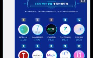 2020年Q1手机UI排行榜:一加氢OS超过150分排在榜首