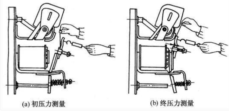 低压电器的常见故障及维修
