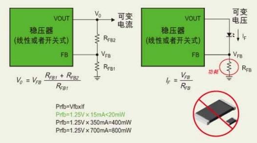 如何采用恒流驱动电路提高LED的光学效率