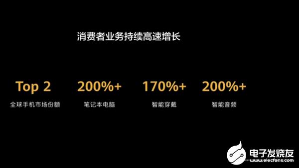 华为2019年研发费用达1317亿元人民币 达全...