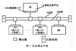采用BC定时查询方式的总线控制器异步通讯处理方案