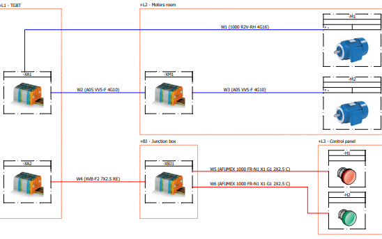 SW电气布线的教程资料概述