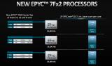 霄龙7Fx2系列正式发布 创下VMmark 3.1性能的世界纪录