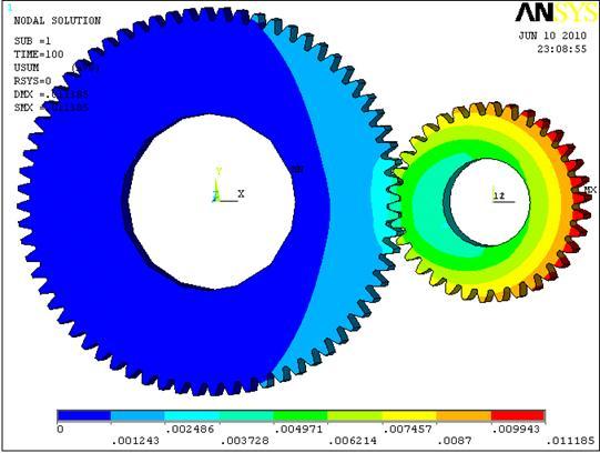 3D扫描仪三维有限元分析应用广泛并且实用高效的三...