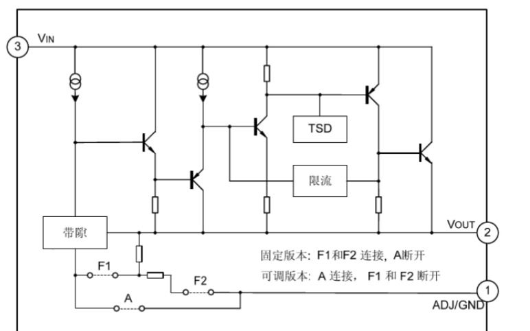 AMS1117 LDO稳压器电路的数据手册免费下载