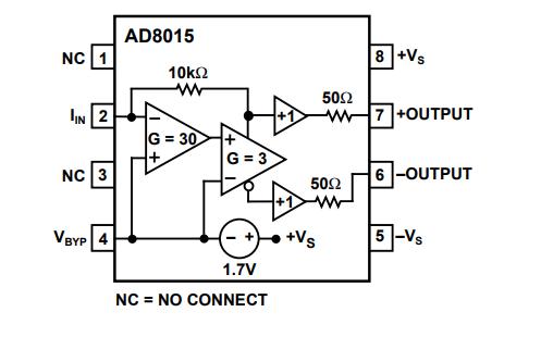AD8015宽带差分输出跨导放大器的数据手册免费下载