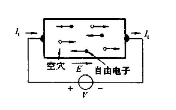 模拟新萄京线路基础PDF新萄京书免费下载