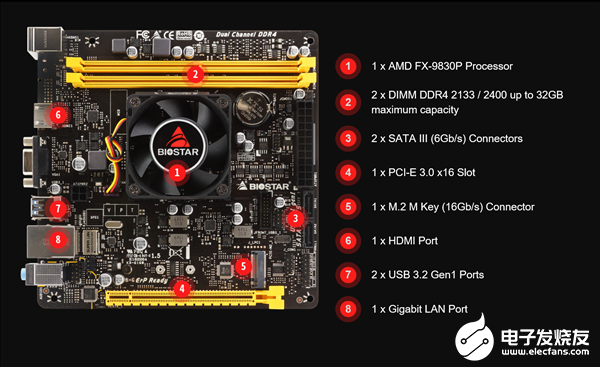 """映泰发布一款ITX迷你板U套装""""A10N-9830E"""" 集成FX-9830P处理器"""