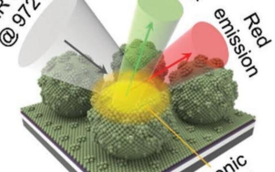 韩国研究团队最新研发出了可折叠和耐洗的发光膜